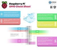 Raspberry-pi-gpio-cheat-sheet.jpg